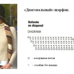 модные вязаные шарфы 2012 2013 1