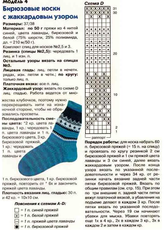 Описание и фото узоров для вязания носков