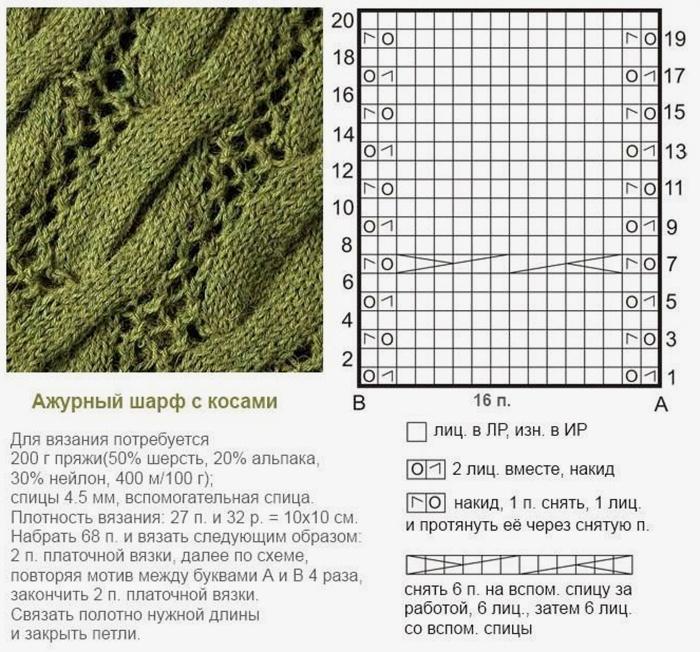 рисунок вязания для шарфа спицами порчу фотографии