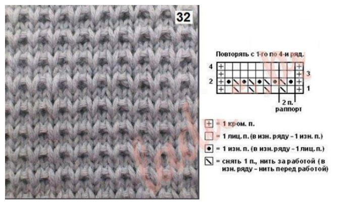 свитер вафельным узором