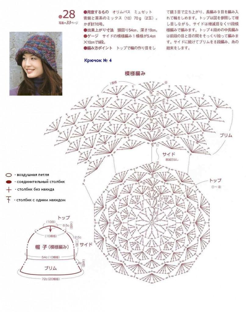 Вязание крючком шапки схемы фото