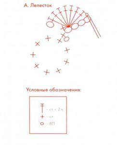 вязаные цветы крючком с описанием 2