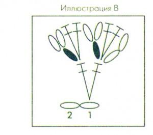 вязаные цветы объемные 2