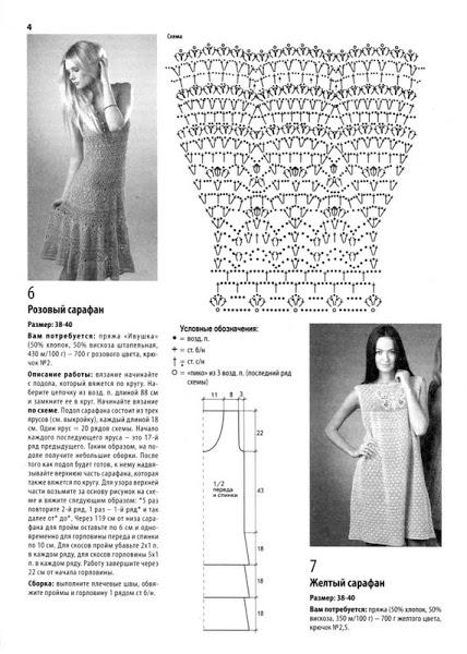 платья вязаные спицами для женщин 1
