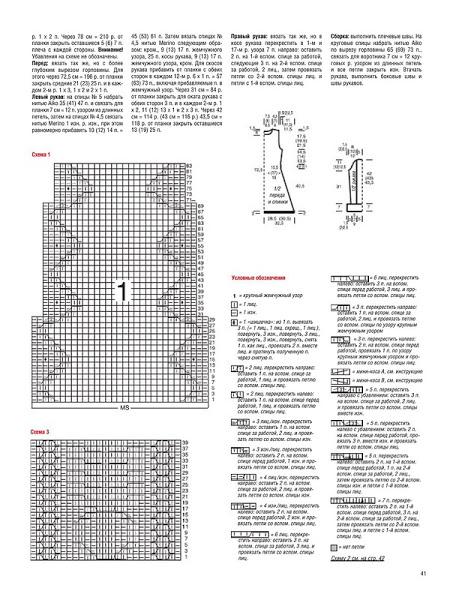 простые вязаные платья 2