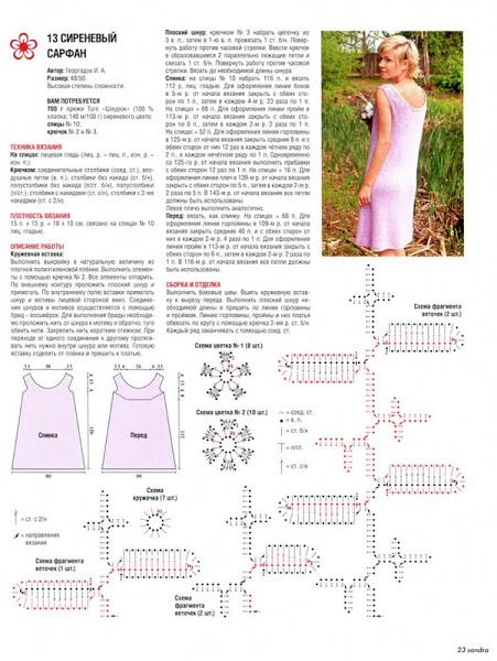 вязаные спицами стильные платья 1