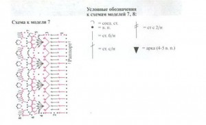 юбки вязанные крючком схемы 1