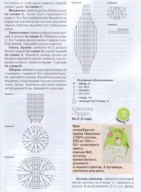 Вязанные шапки для детей крючком со схемами