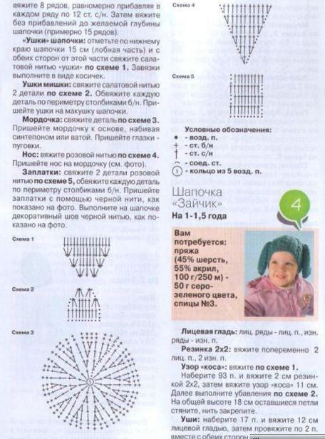 Схема вязания шапочек для грудничков