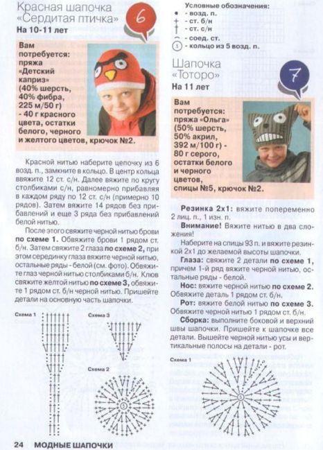 Вяжем детские шапочки для мальчиков спицами схемы