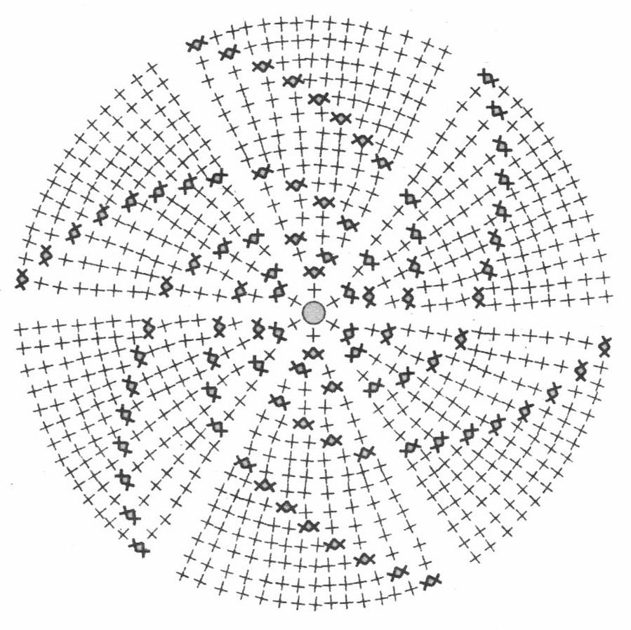 схемы узоры крючком для шапок