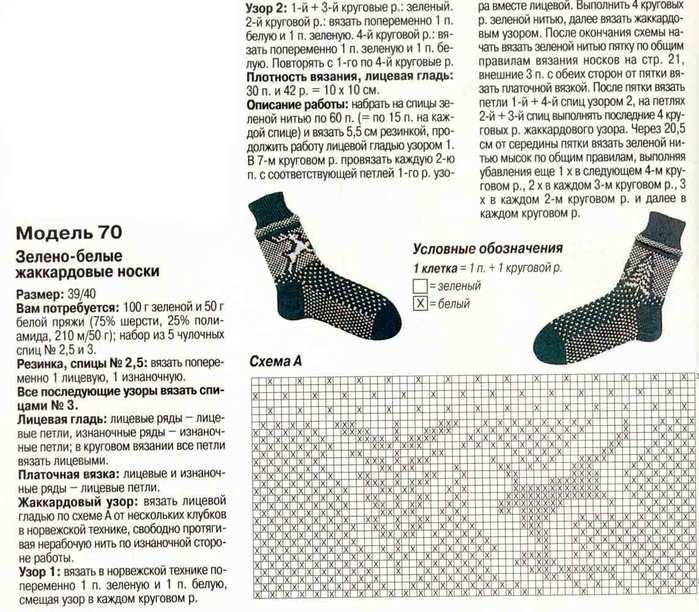 вязание носков спицами 16 ю способами