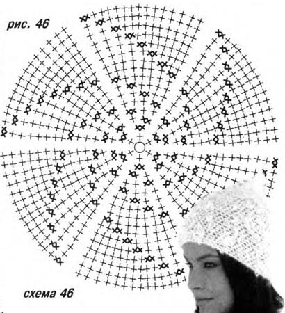 3 · вязаные шапки крючком