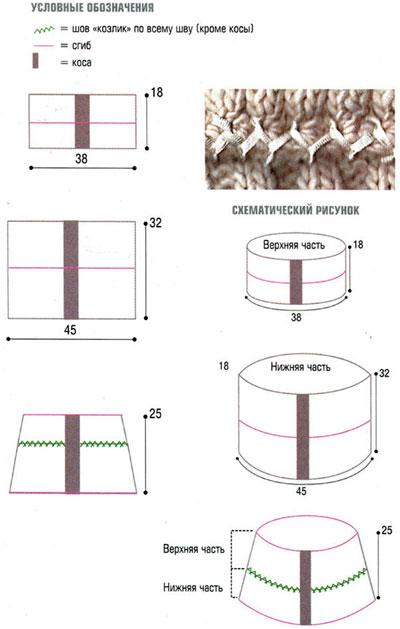 Вязание бесплатно схемы с описанием  Вяжиру