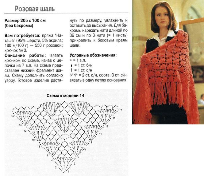 Описание и схемы вязания крючком шали 21