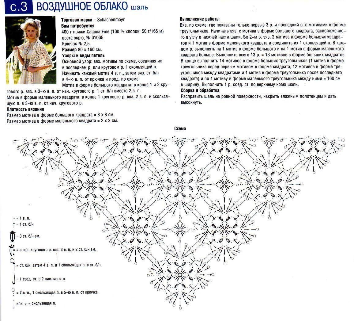 Шали и палантины крючком со схемами и описанием фото