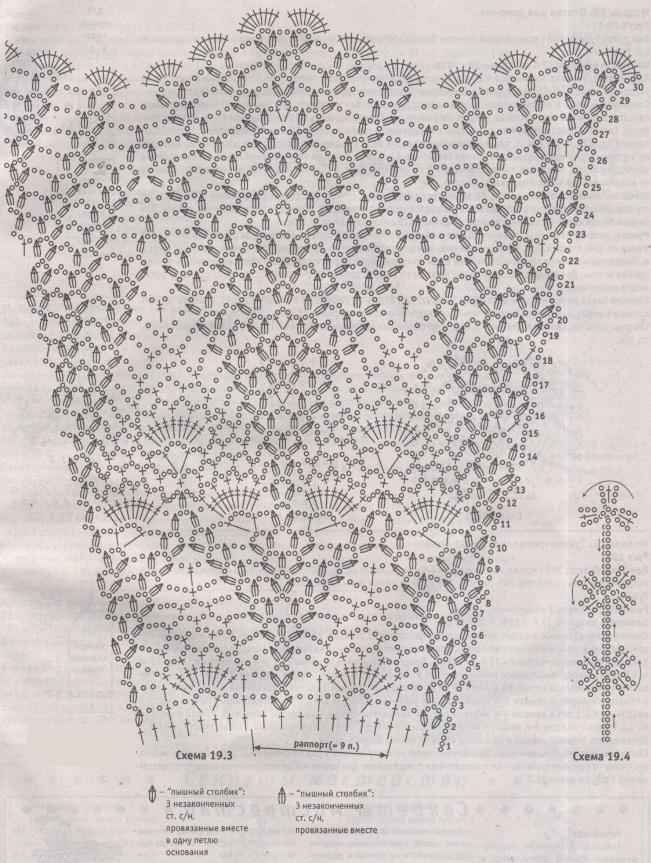 Вязание пяти крючком
