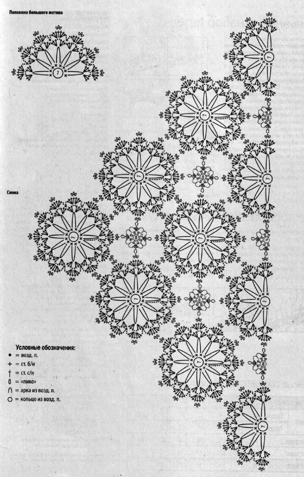 Схемы вязания скатерти крючком с описаниями