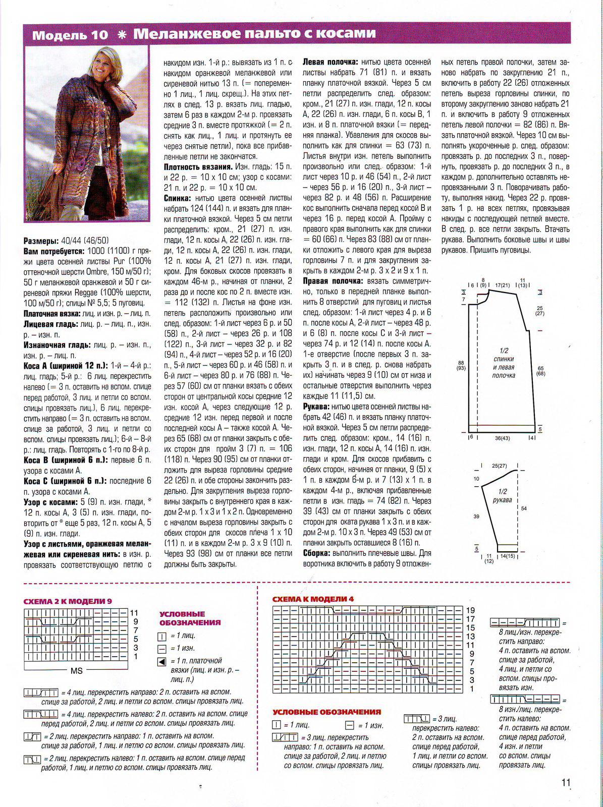 Вязание на спицах пальто схемы и описания