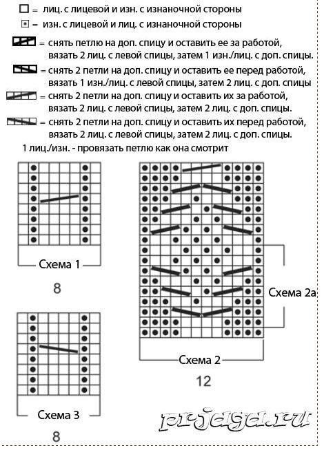 Пошаговое вязание спицами следки