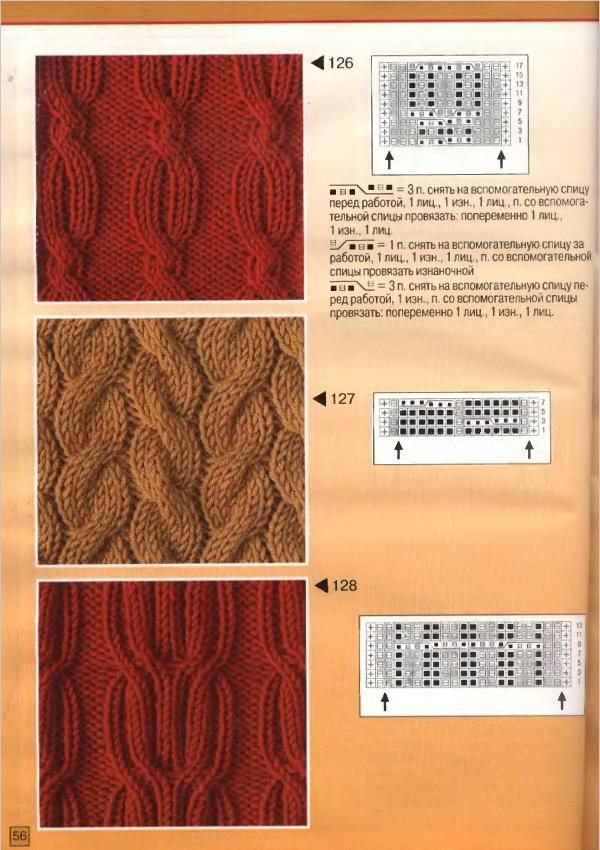 Описание · схема вязания