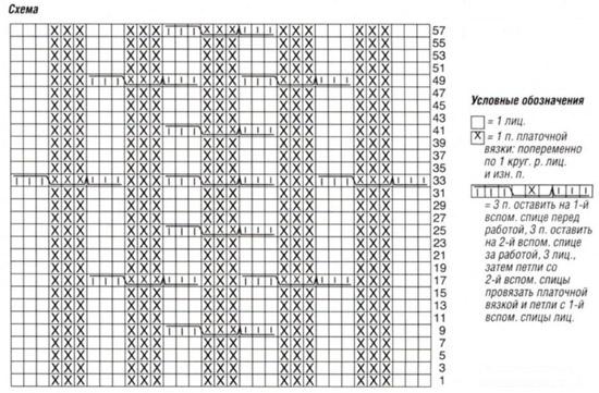 Вязания и схема хомута