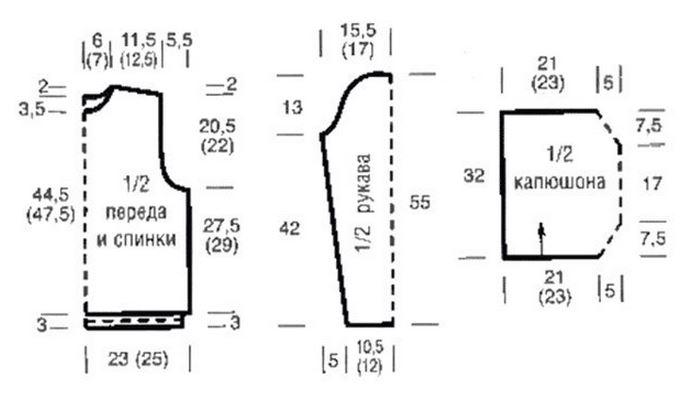 Выкройка схема вязания капюшона спицами