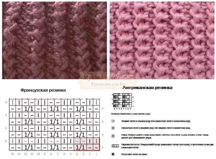 узор американская резинка схема для шарфа трубы