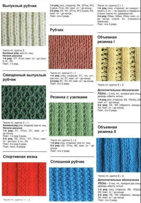 узоры для вязания шарфа снуда