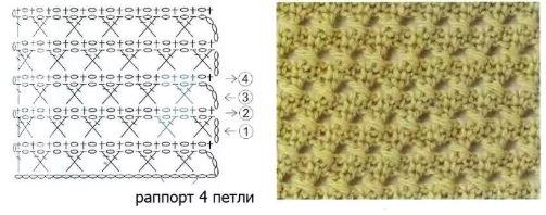описание ажурных узоров вязания крючком