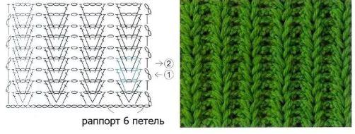 вязание крючком  ажурные узоры