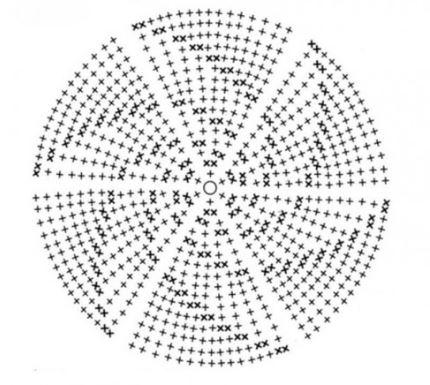 вязание круглой мочалки