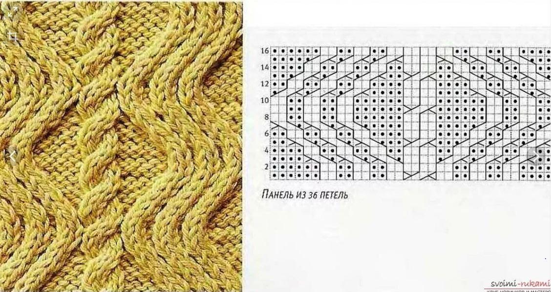 рельефные узоры спицами со схемами