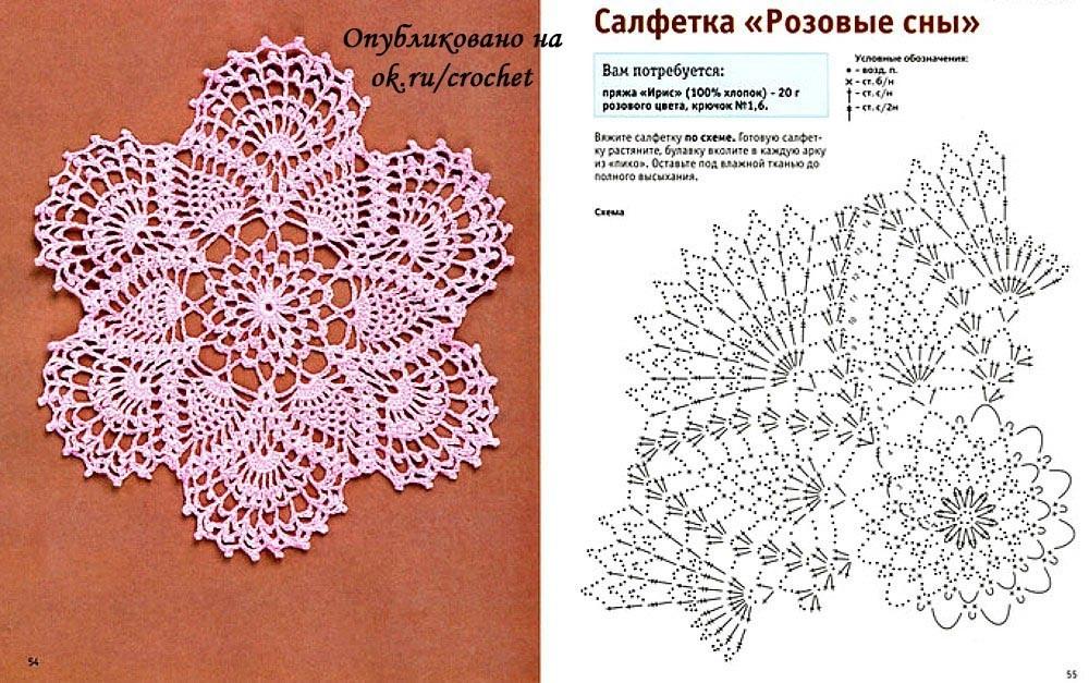 подробные схемы вязания салфеток крючком