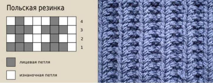 польская резинка спицами схема вязания