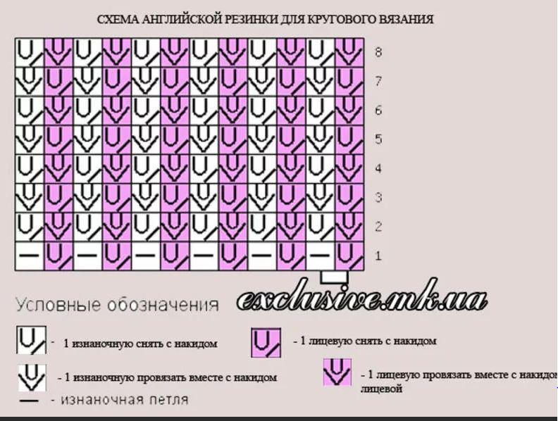 схема английской резинки для кругового вязания