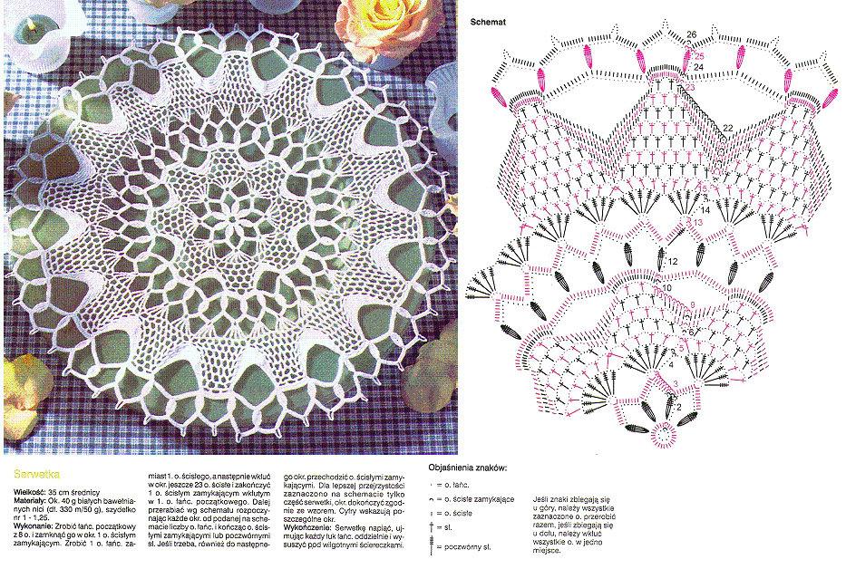 схемы вязания крючком салфеток с описание