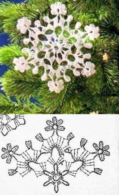 вязание снежинки крючком схемы