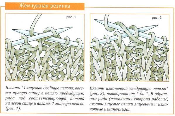 жемчужная резинка спицами схема вязания фото
