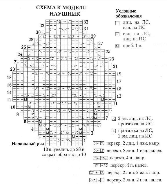 вязаная шапка шлем спицами схема вязания