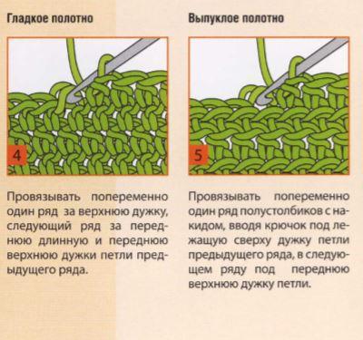 гладкое и выпуклое полотно вязание тапочка