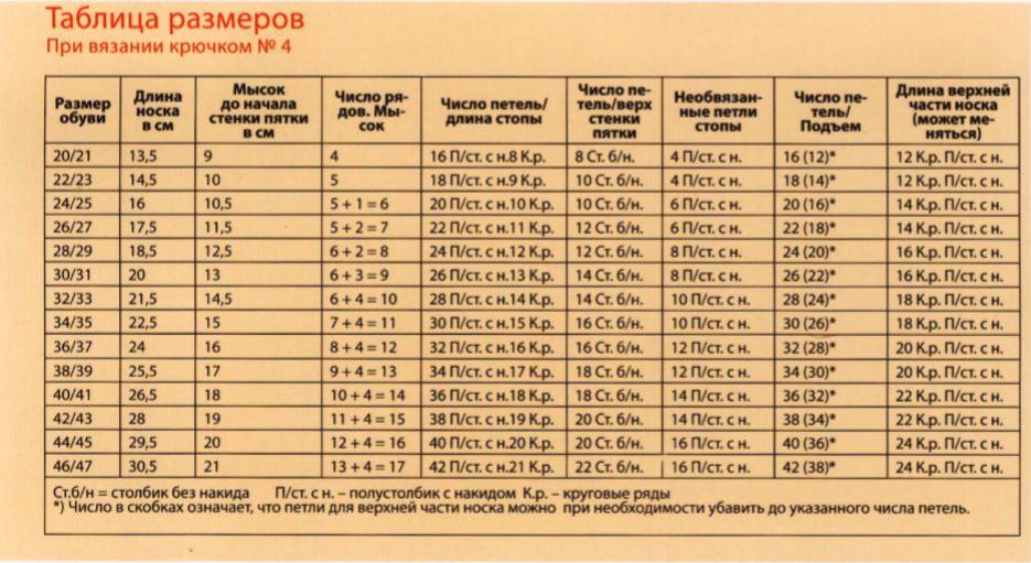 таблица размеров вязаных тапочек